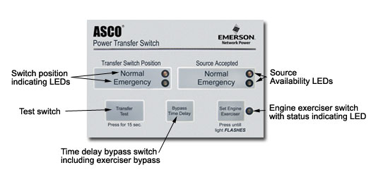 300cpdiag asco series 300 automatic transfer switches asco wiring diagrams at virtualis.co